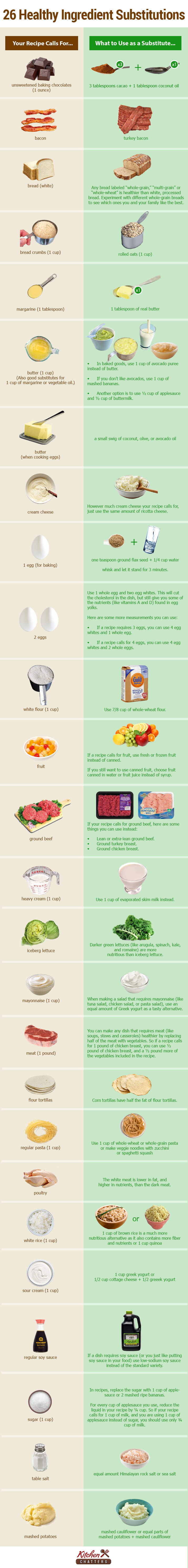 healthy-ingredient-sub-infographic